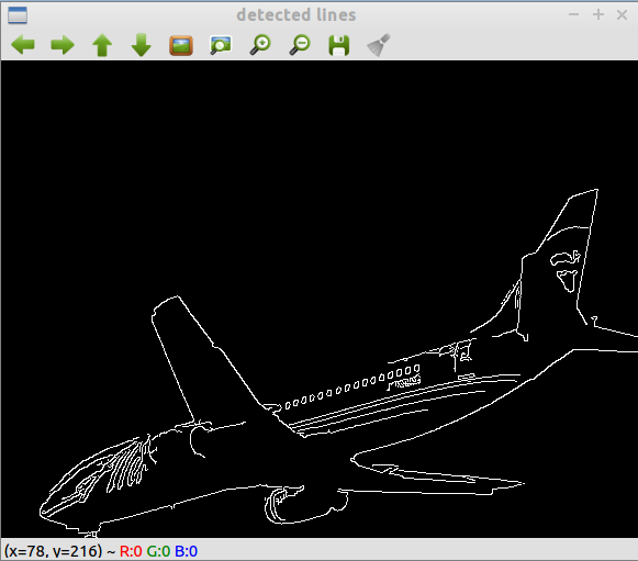 Canny edge detection applied to airplane